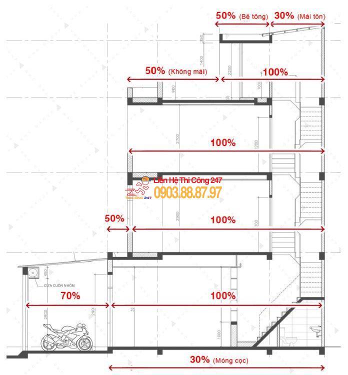 Báo giá xây dựng nhà phần thô và nhân công hoàn thiện 2022